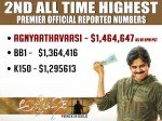 Agnyaathavaasi Us Premieres Box Office Collection